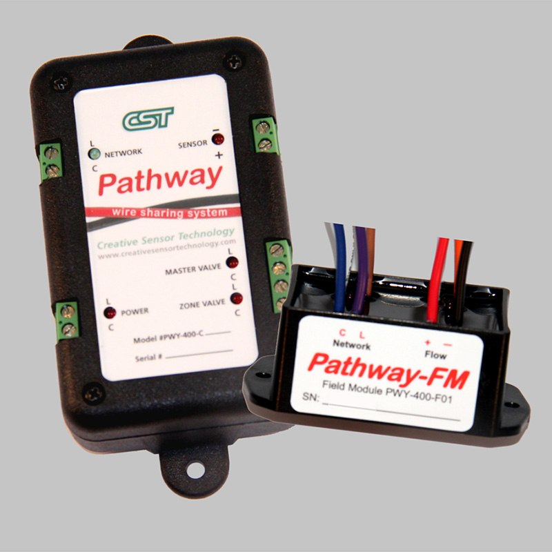 Pathway Wire Sharing System