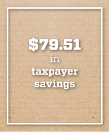 Image text says $79.51 in taxpayer savings